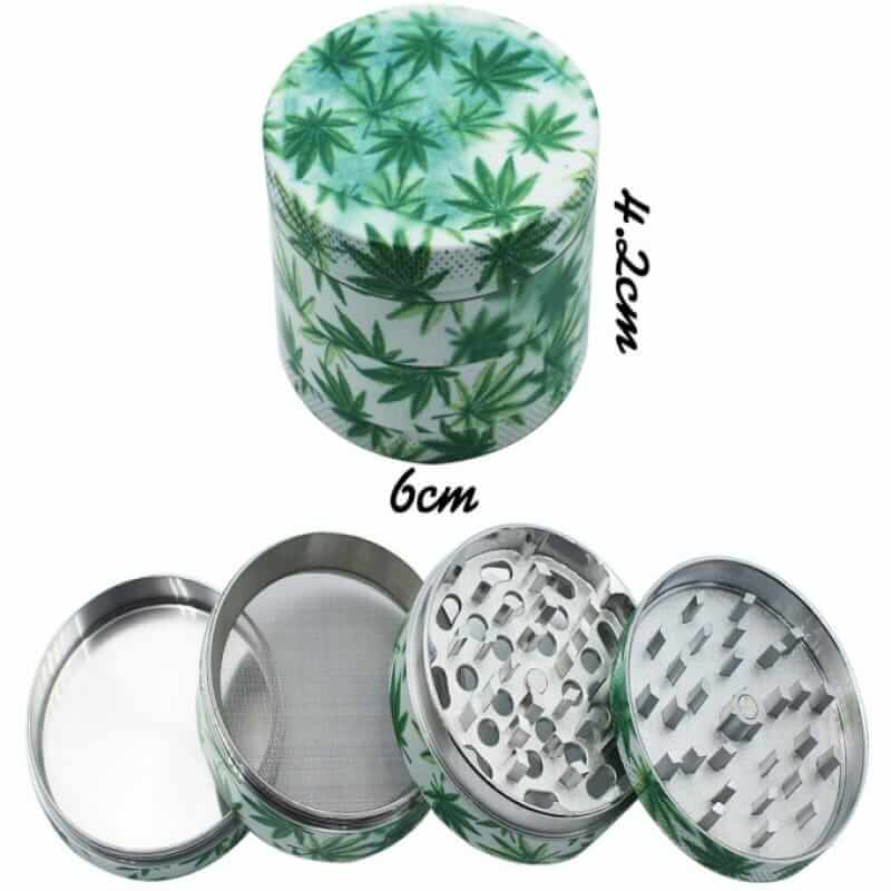 How To Choose The Right Grinder